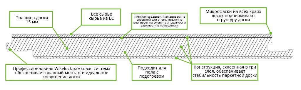 Timberwiselentele_ru